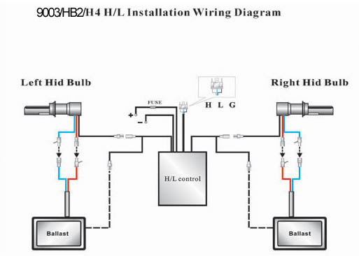 h4 hi/lo bi-xenon telescopic hid conversion kit slim | ebay hid ballast wiring diagram
