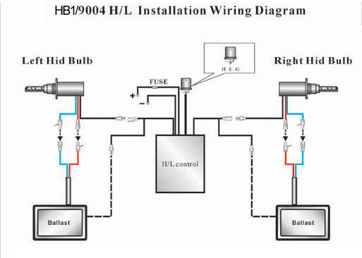 H4 Bi Xenon Hid Wiring Diagram Ford Probe - 17.6.kenmo-lp.de •